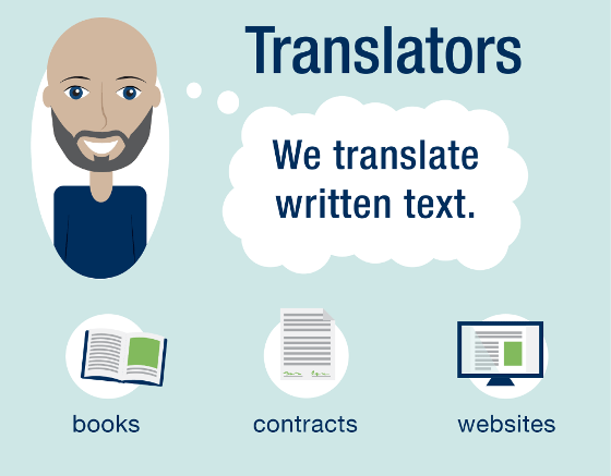 مترجم انگلیسی به فارسی